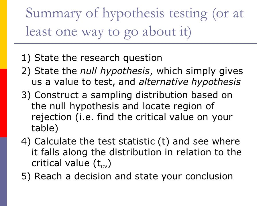 Summary of hypothesis testing (or at least one way to go about it)