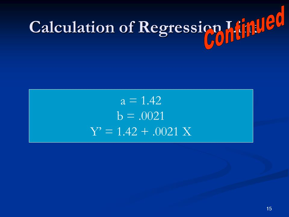 Calculation of Regression Line