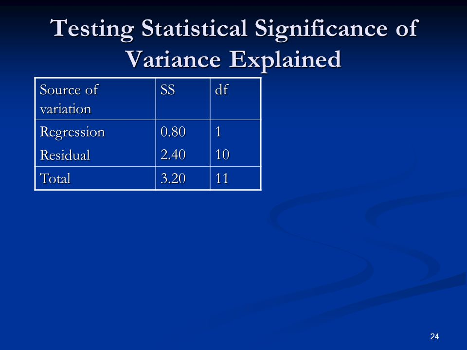Testing Statistical Significance of Variance Explained