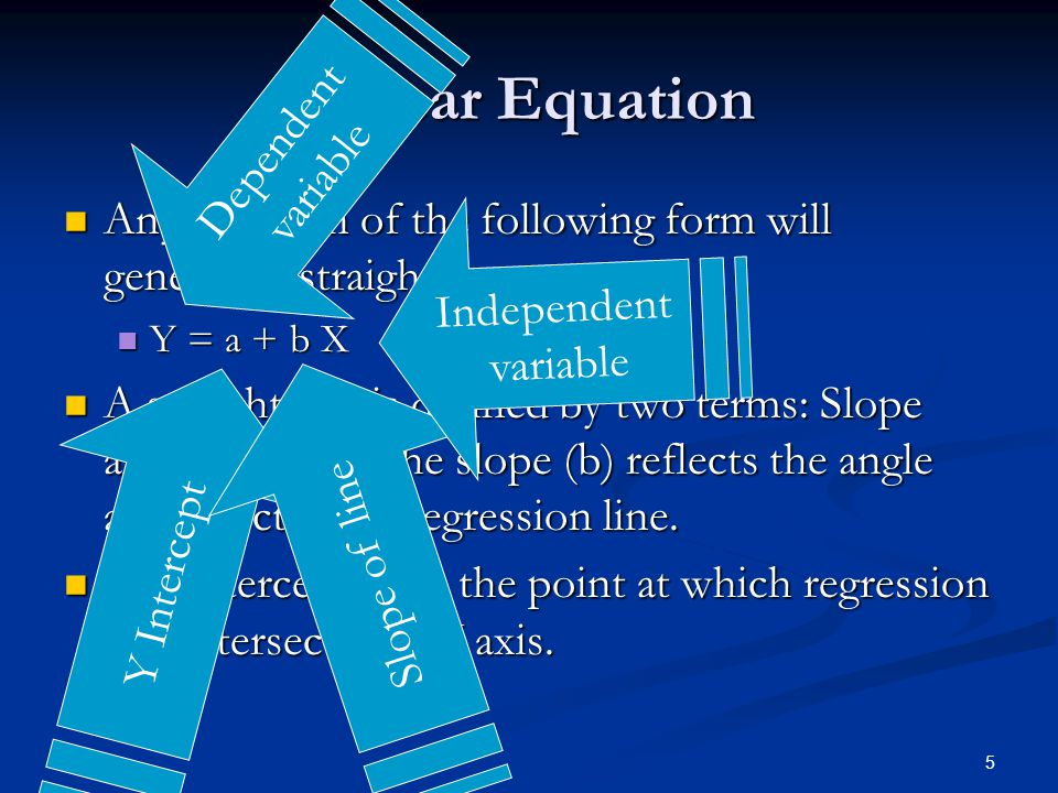 Linear Equation Dependent variable