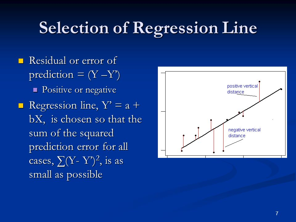 Selection of Regression Line