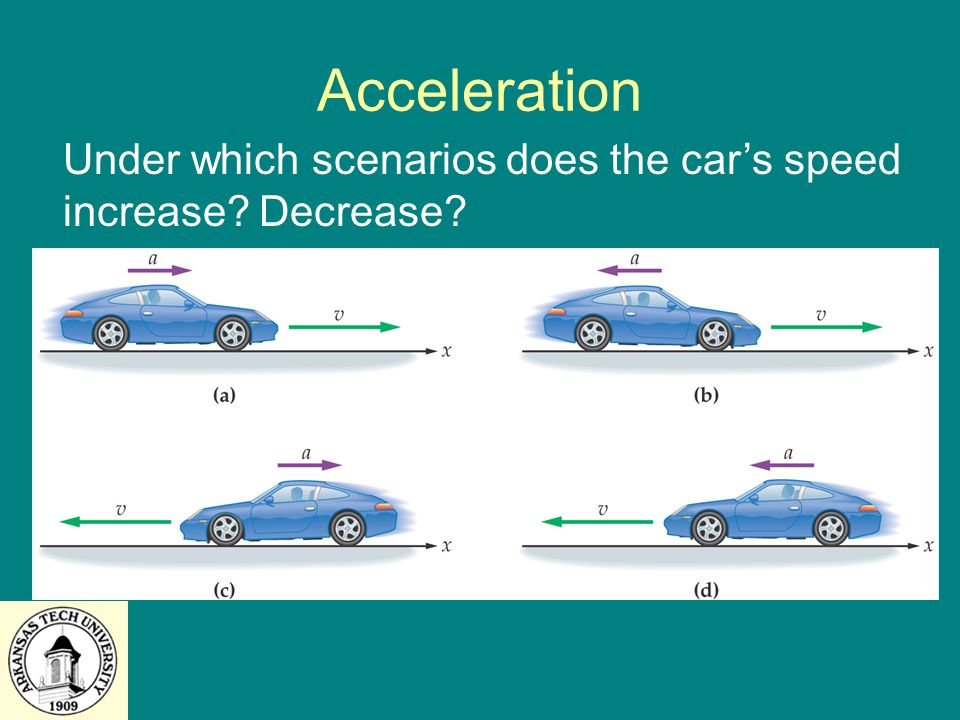 Acceleration Under which scenarios does the car's speed