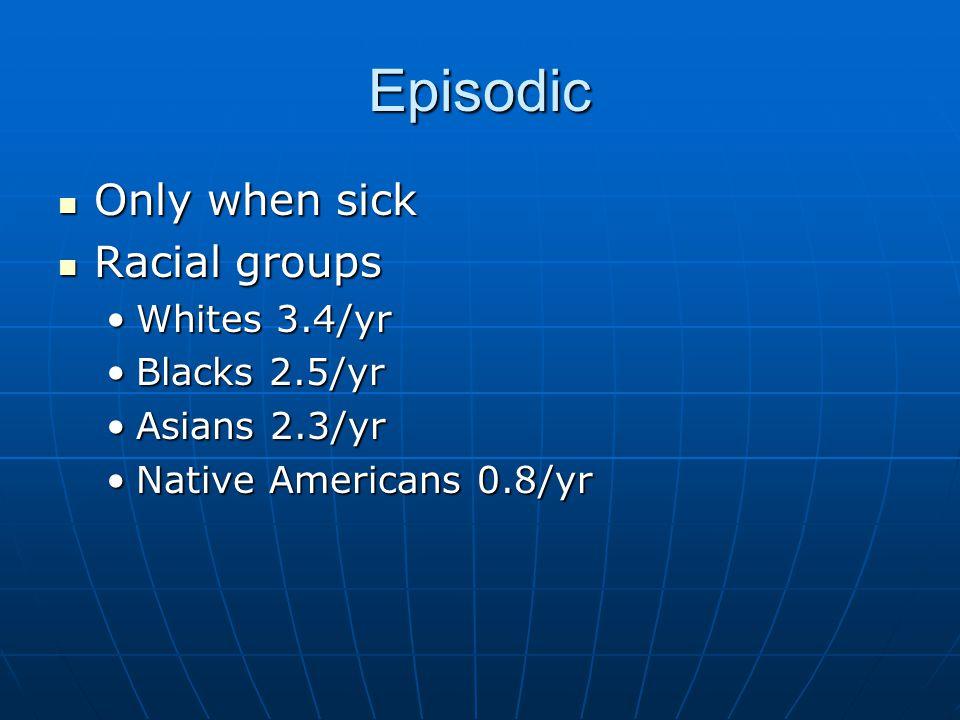 Episodic Only when sick Racial groups Whites 3.4/yr Blacks 2.5/yr