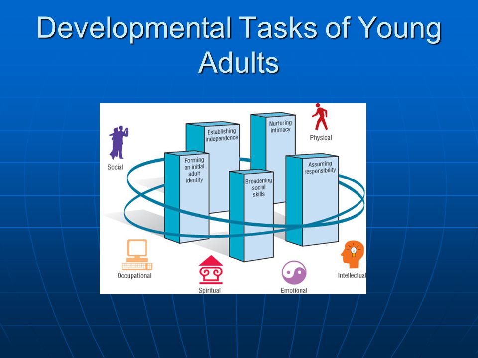 Developmental Tasks of Young Adults