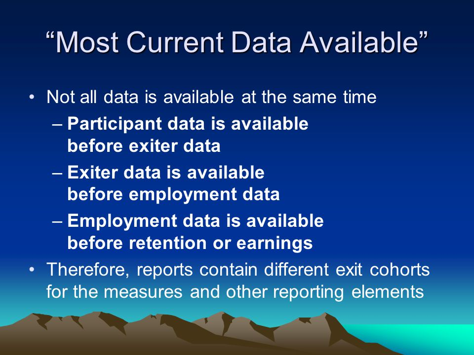 Most Current Data Available