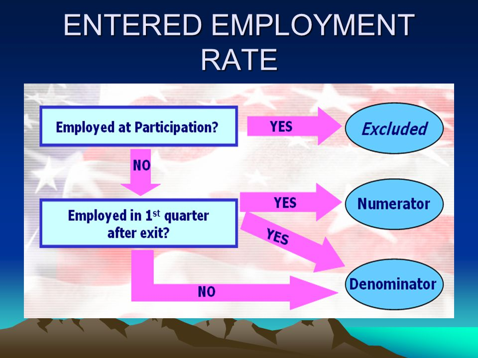 ENTERED EMPLOYMENT RATE