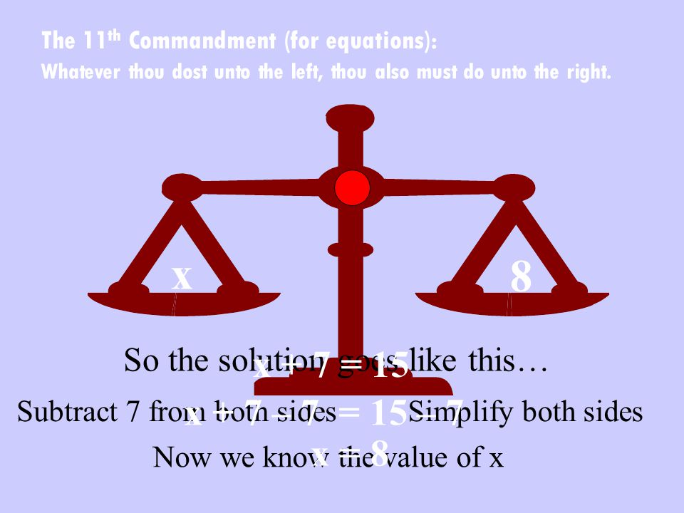 The 11th Commandment (for equations):
