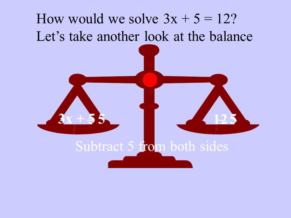 How would we solve 3x + 5 = 12. Let's take another look at the balance.