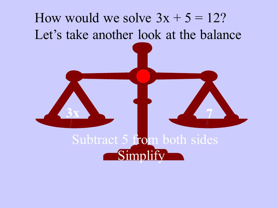 How would we solve 3x + 5 = 12 Let's take another look at the balance. 3x. 7. Subtract 5 from both sides.