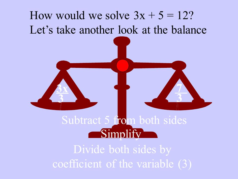Divide both sides by coefficient of the variable (3)