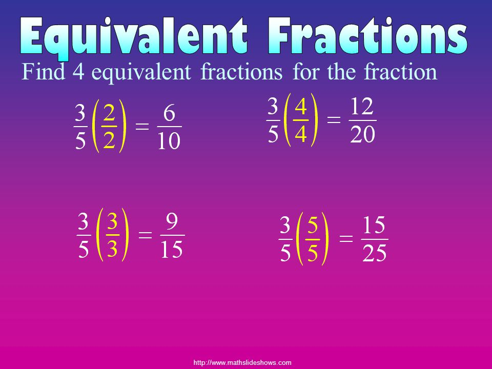 Equivalent Fractions Find 4 equivalent fractions for the fraction