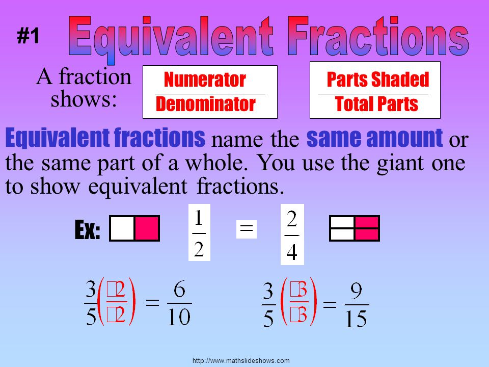 Equivalent Fractions A fraction shows: