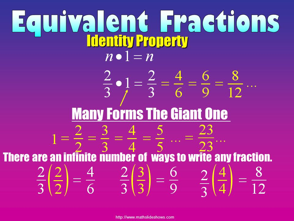 Identity Property Equivalent Fractions Many Forms The Giant One