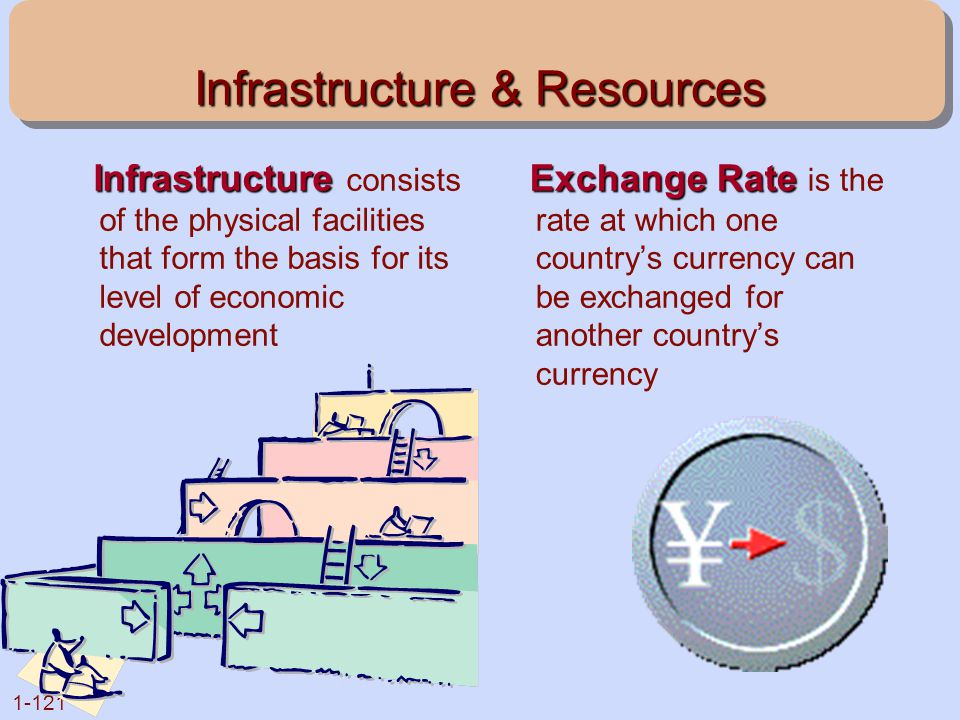 Infrastructure & Resources