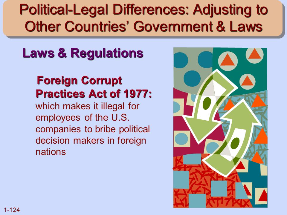 Political-Legal Differences: Adjusting to Other Countries' Government & Laws