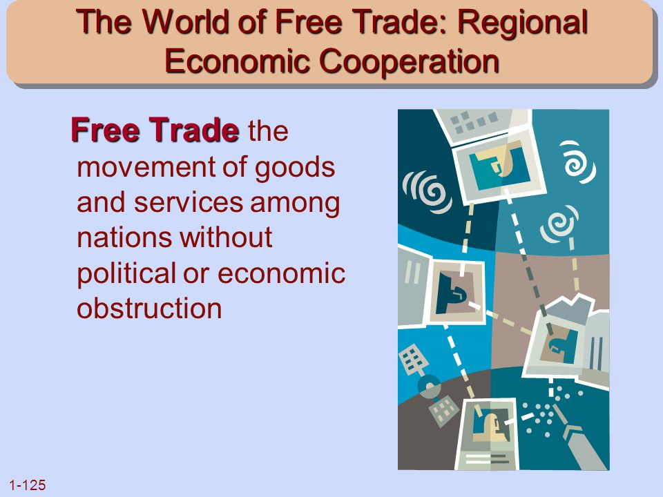 The World of Free Trade: Regional Economic Cooperation
