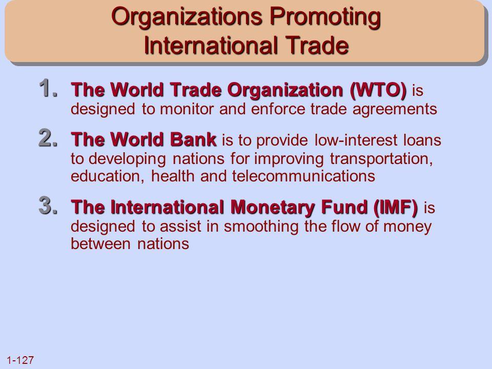 Organizations Promoting International Trade