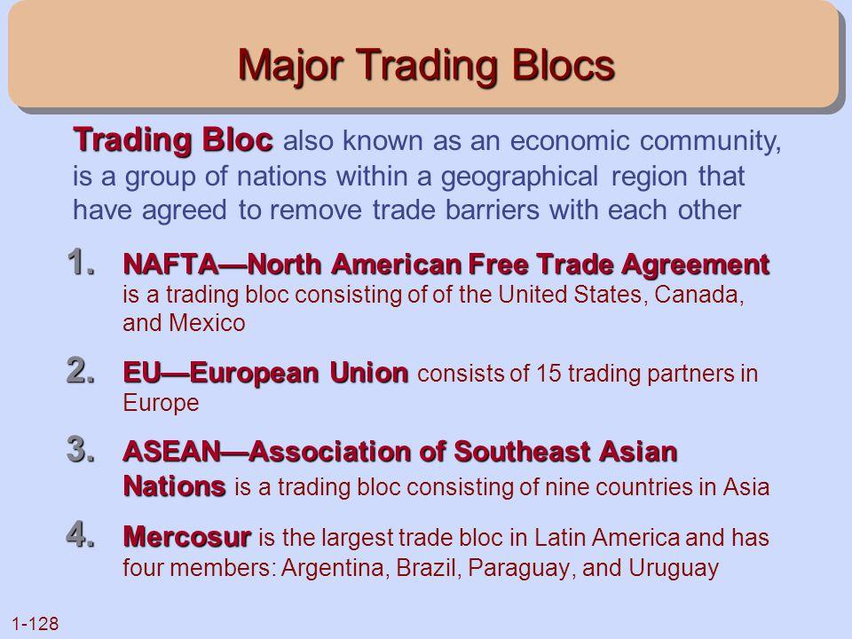 Major Trading Blocs