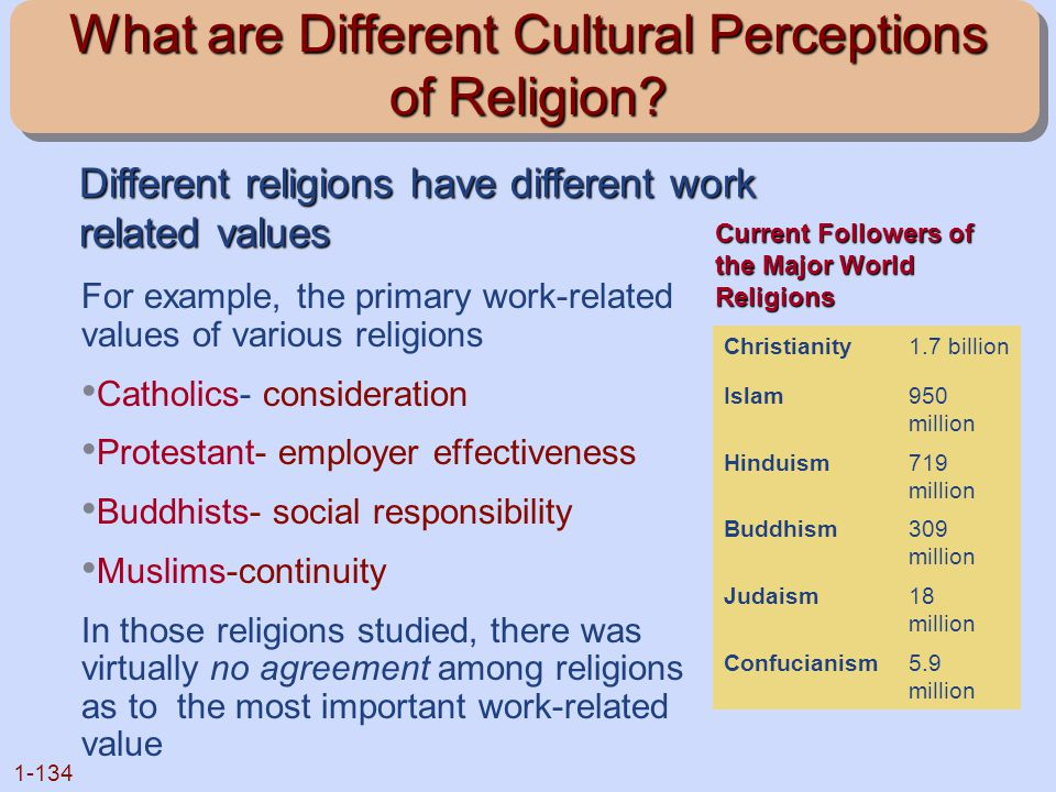 What are Different Cultural Perceptions of Religion