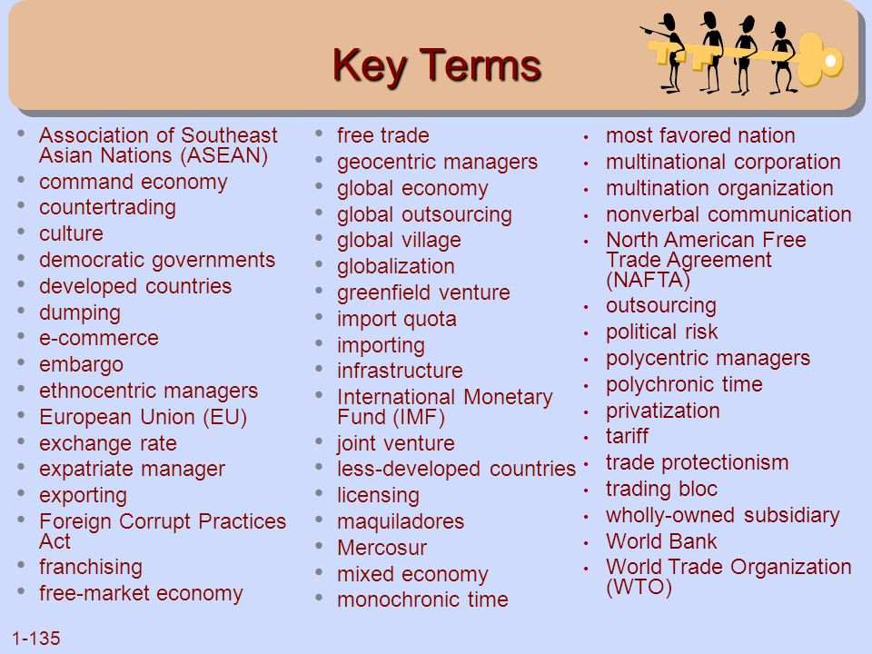 Key Terms Association of Southeast Asian Nations (ASEAN)