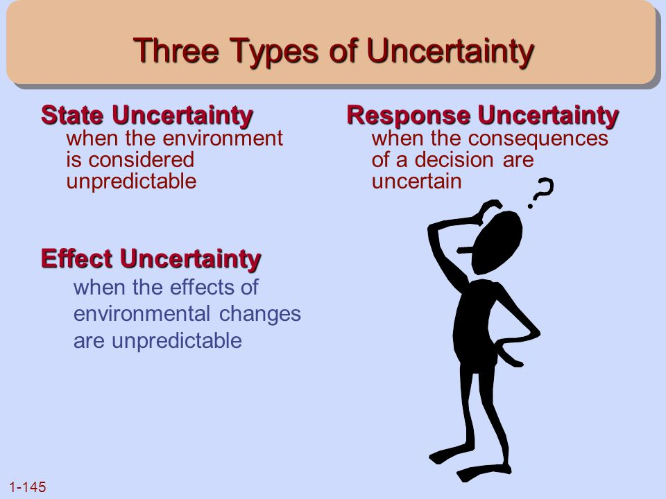 Three Types of Uncertainty
