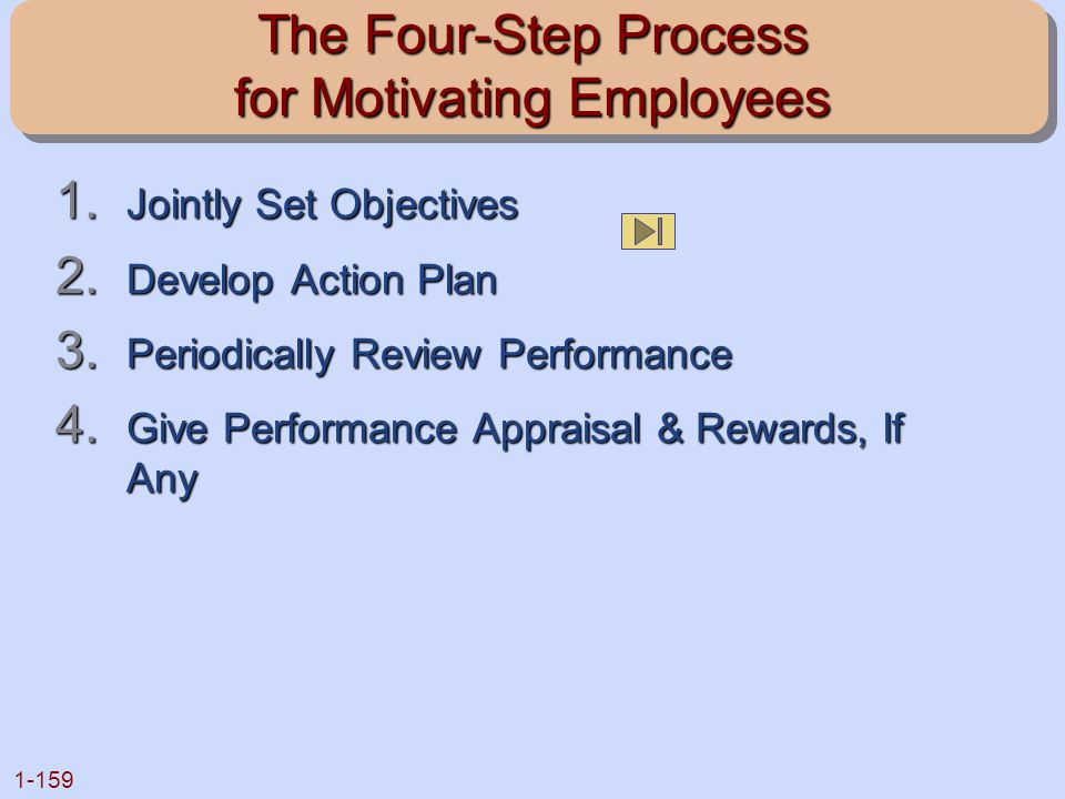 The Four-Step Process for Motivating Employees