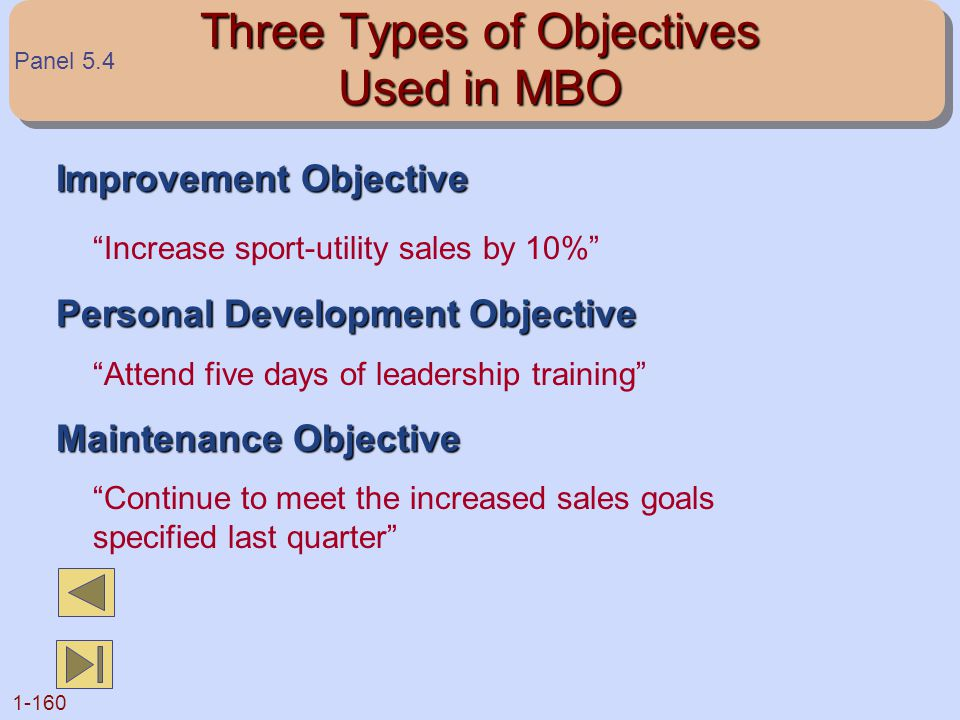 Three Types of Objectives Used in MBO