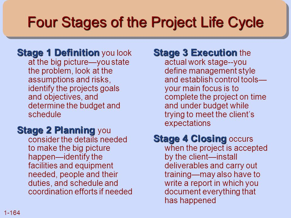 Four Stages of the Project Life Cycle
