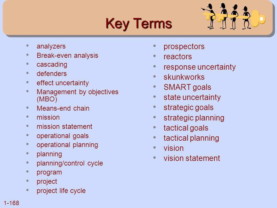 Key Terms prospectors reactors response uncertainty skunkworks
