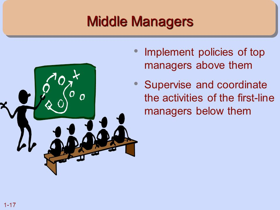 Middle Managers Implement policies of top managers above them