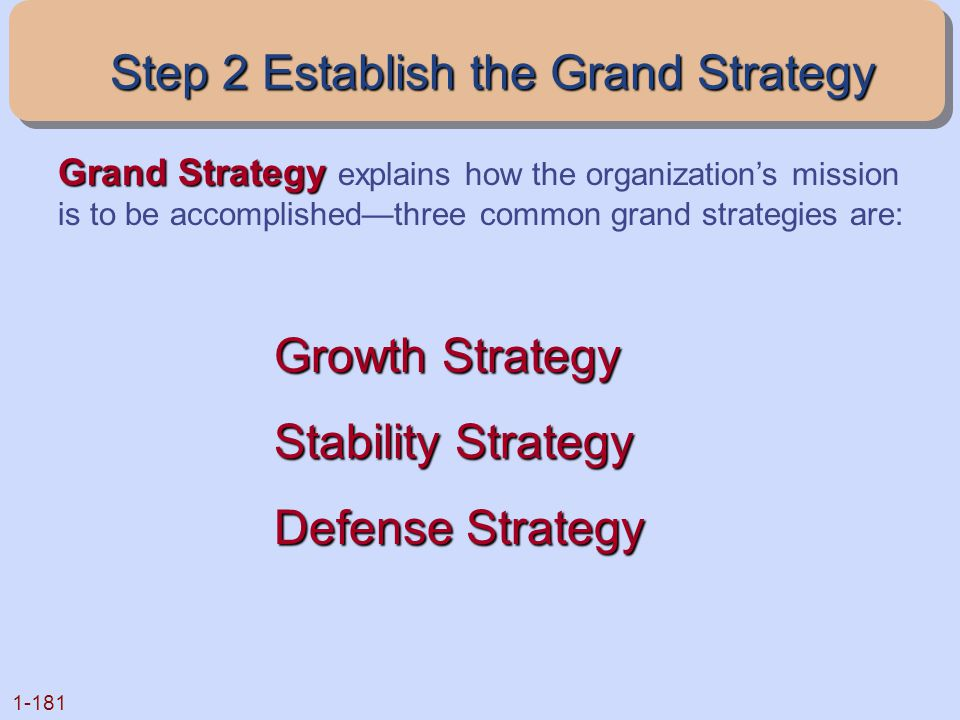 Step 2 Establish the Grand Strategy