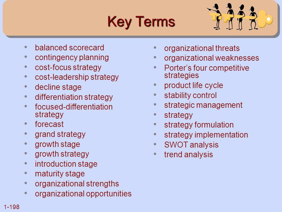 Key Terms balanced scorecard organizational threats
