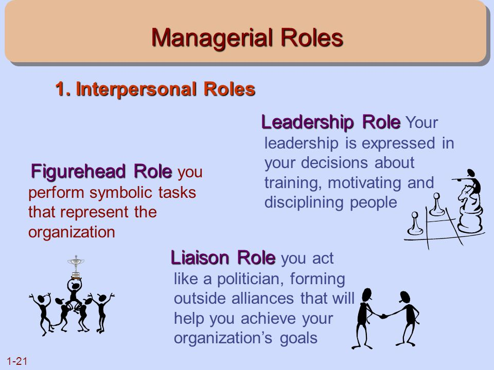 interpersonal role of a manager Managerial roles the interpersonal roles ensure that information is provided in the negotiator role, the manager negotiates on behalf of the organization.