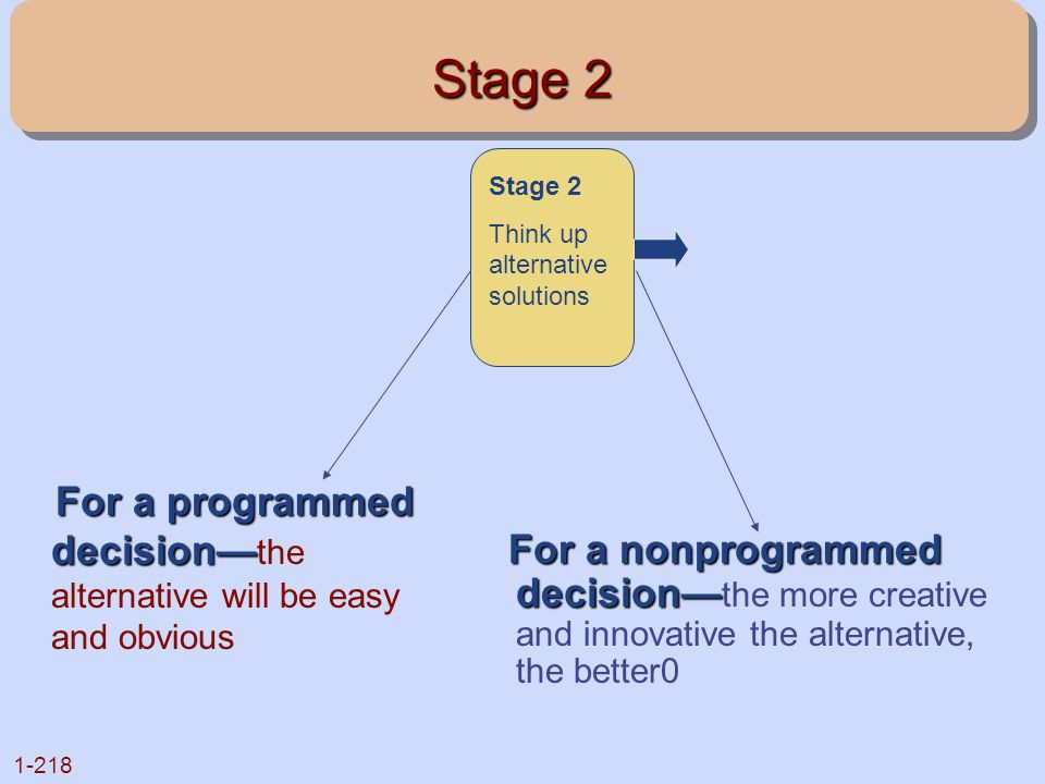 Stage 2 Stage 2. Think up alternative solutions. For a programmed decision—the alternative will be easy and obvious.