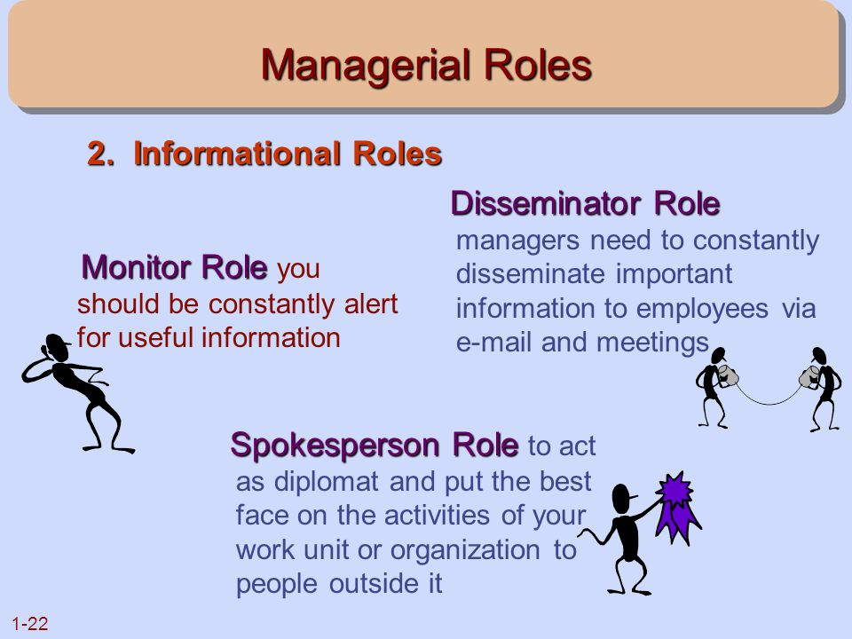 Managerial Roles 2. Informational Roles