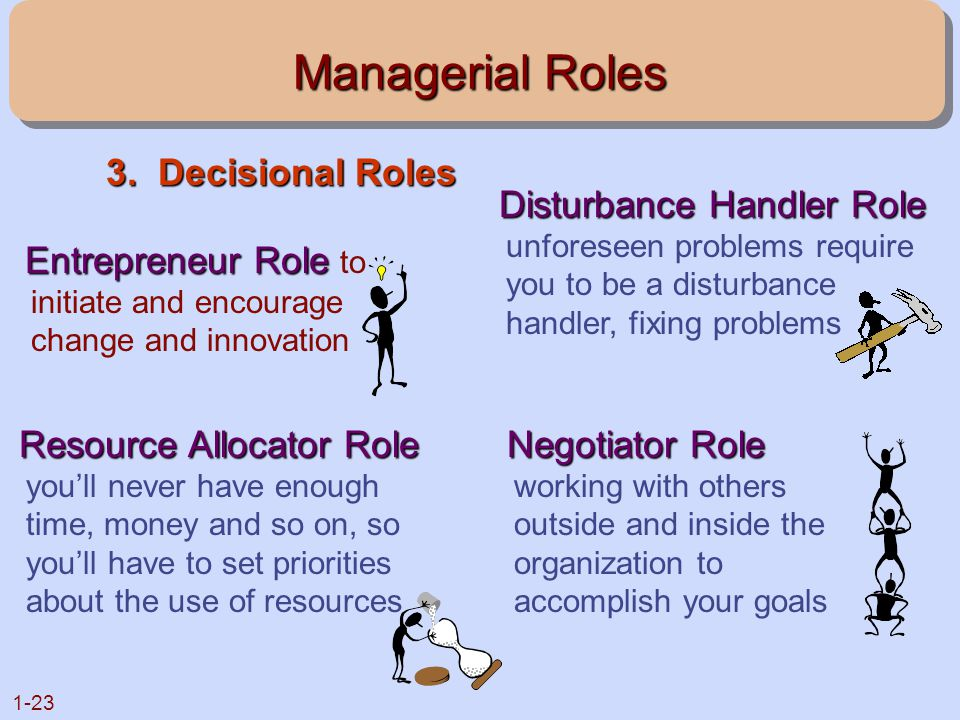 Managerial Roles 3. Decisional Roles