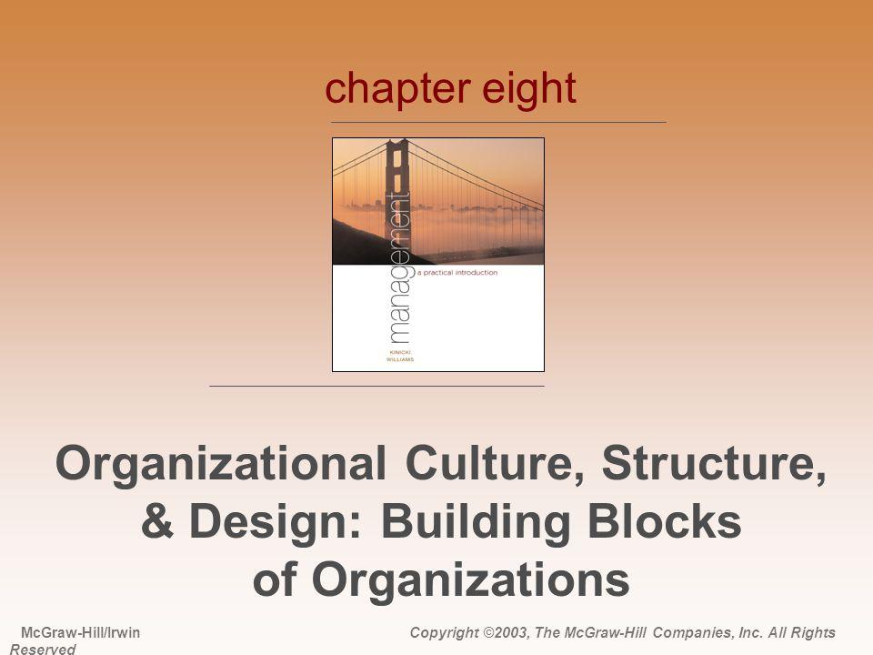 Organizational Culture, Structure, & Design: Building Blocks of Organizations