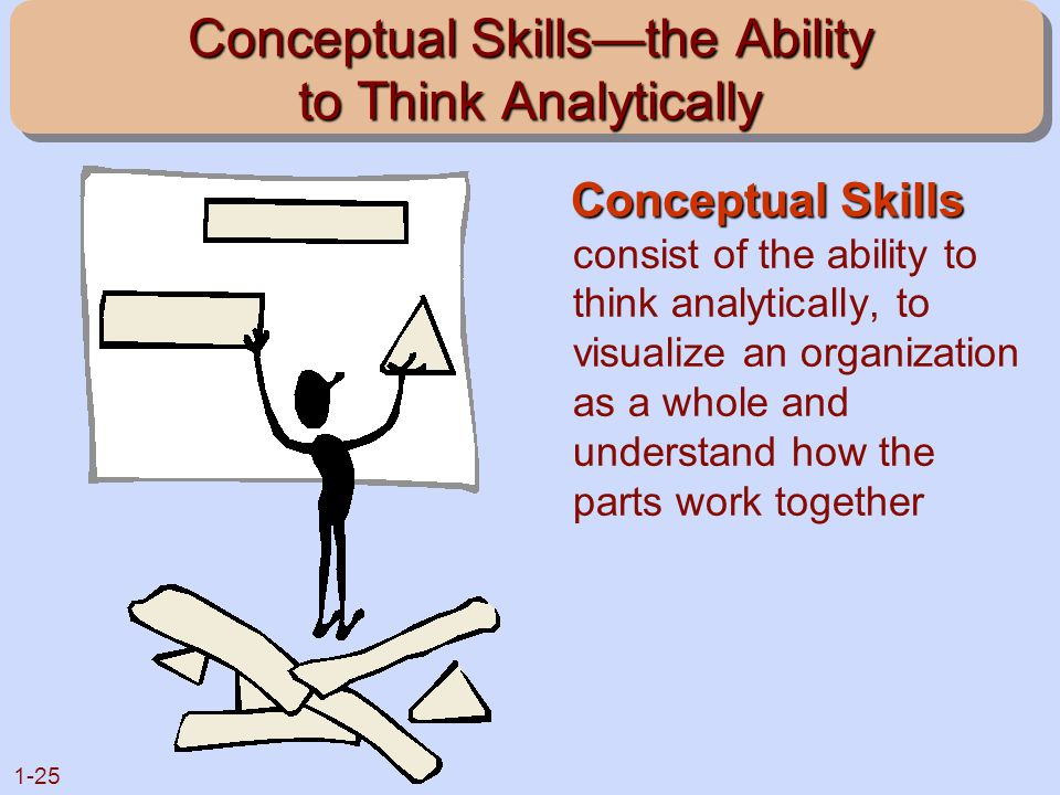 Conceptual Skills—the Ability to Think Analytically