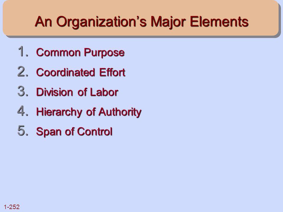 An Organization's Major Elements