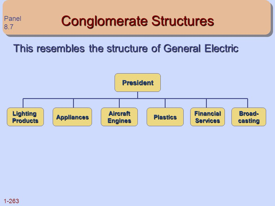Conglomerate Structures