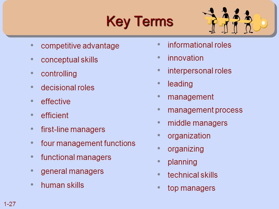 Key Terms competitive advantage conceptual skills controlling