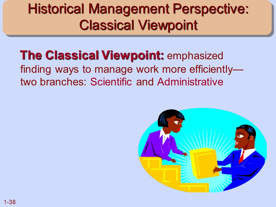 Historical Management Perspective: Classical Viewpoint