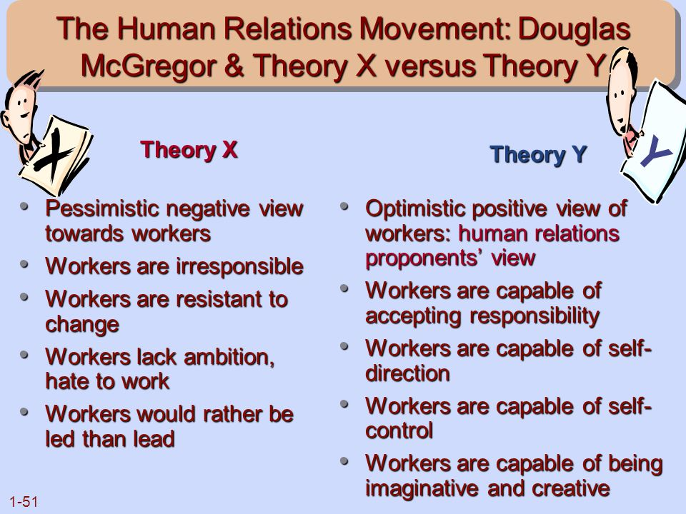 The Human Relations Movement: Douglas McGregor & Theory X versus Theory Y