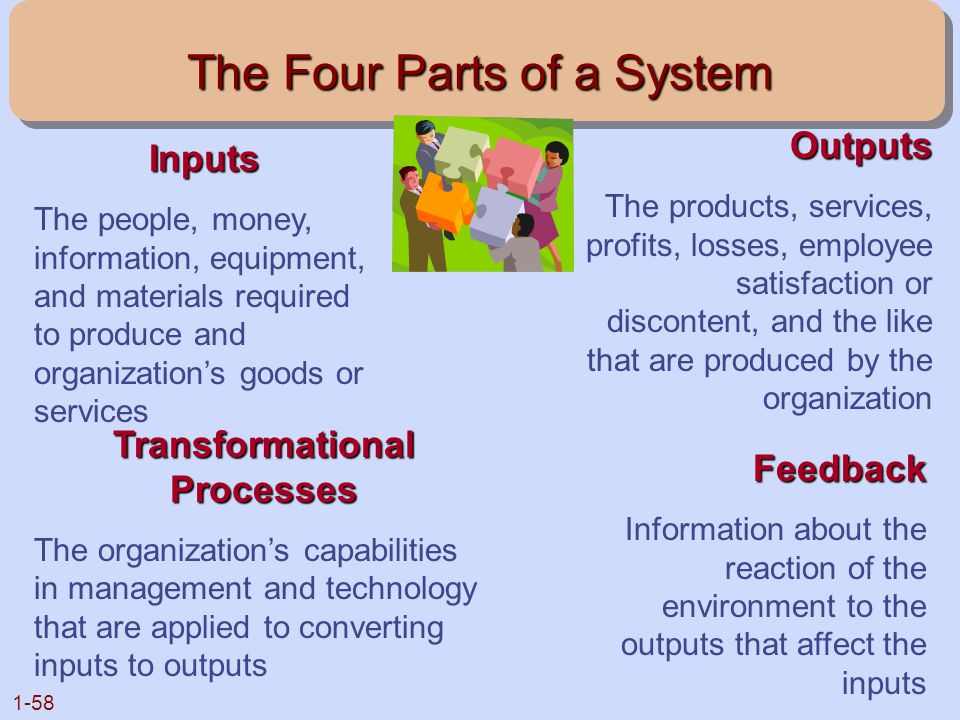 The Four Parts of a System