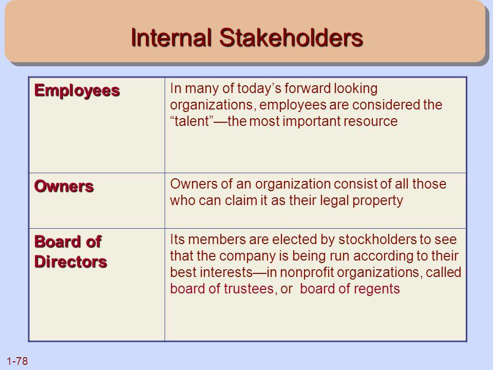 Internal Stakeholders
