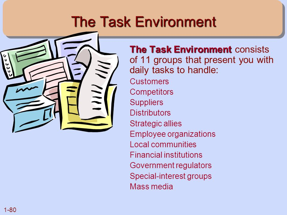 The Task Environment The Task Environment consists of 11 groups that present you with daily tasks to handle: