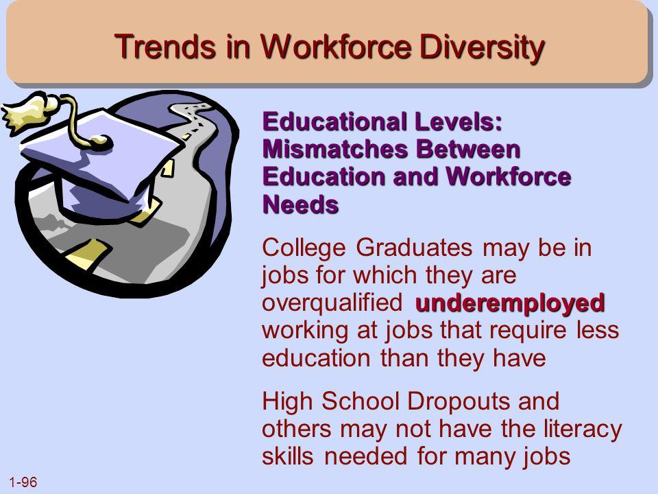 Trends in Workforce Diversity