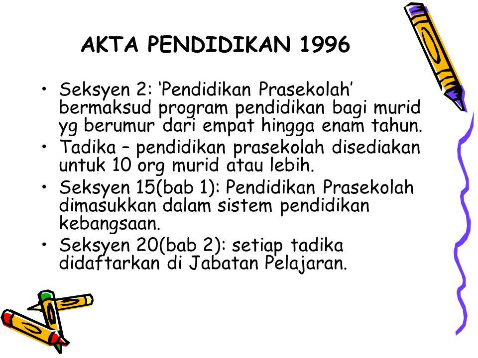 AKTA PENDIDIKAN 1996 Seksyen 2: 'Pendidikan Prasekolah' bermaksud program pendidikan bagi murid yg berumur dari empat hingga enam tahun.