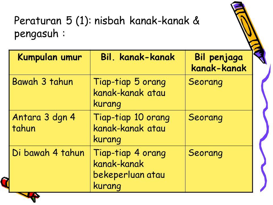 Peraturan 5 (1): nisbah kanak-kanak & pengasuh :
