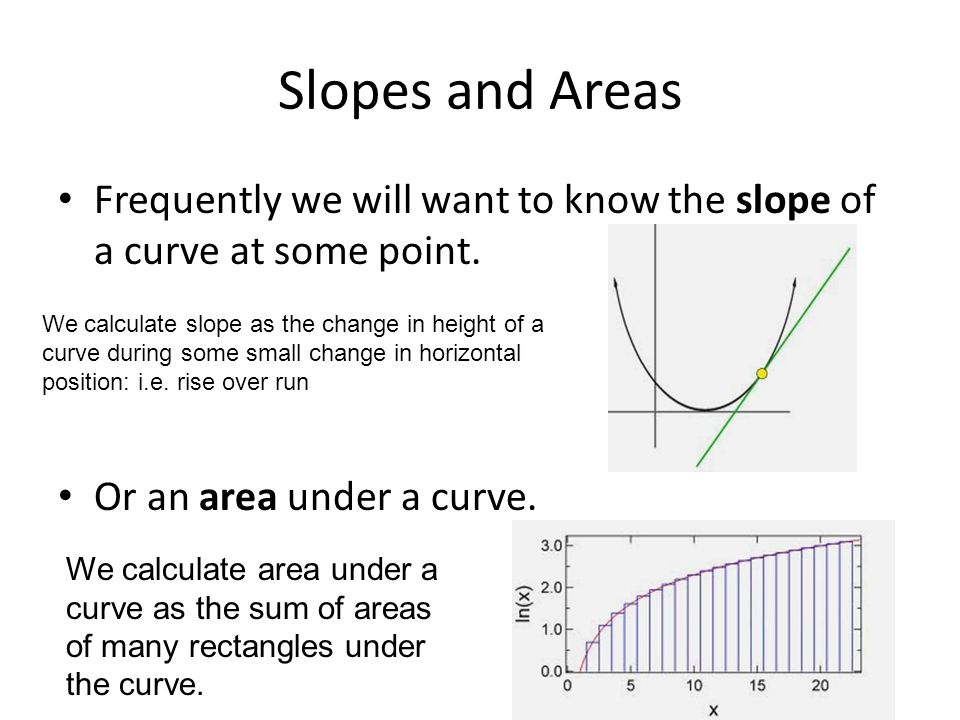 Slopes and Areas Frequently we will want to know the slope of a curve at some point. Or an area under a curve.